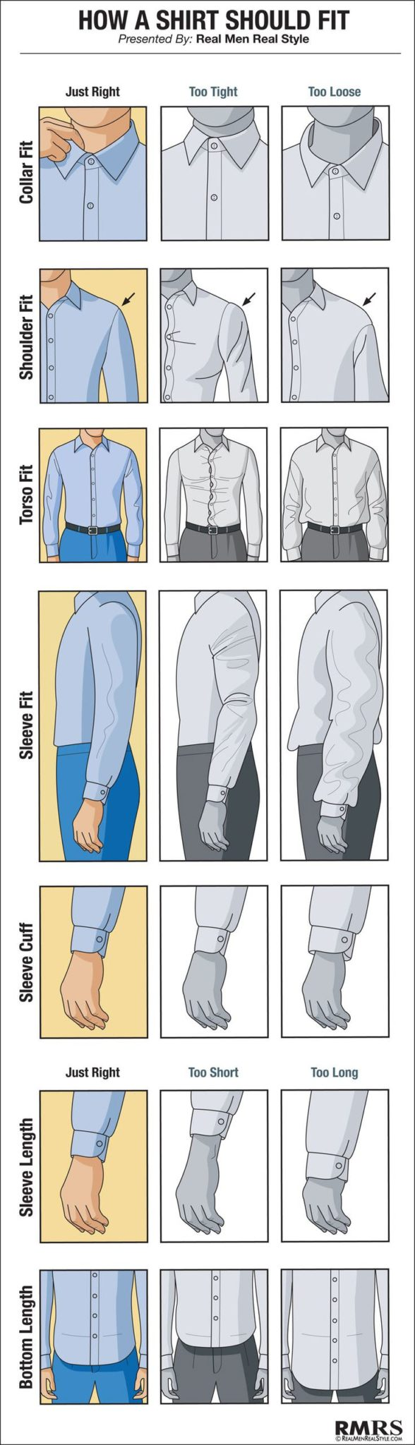 how a shirt should fit guide