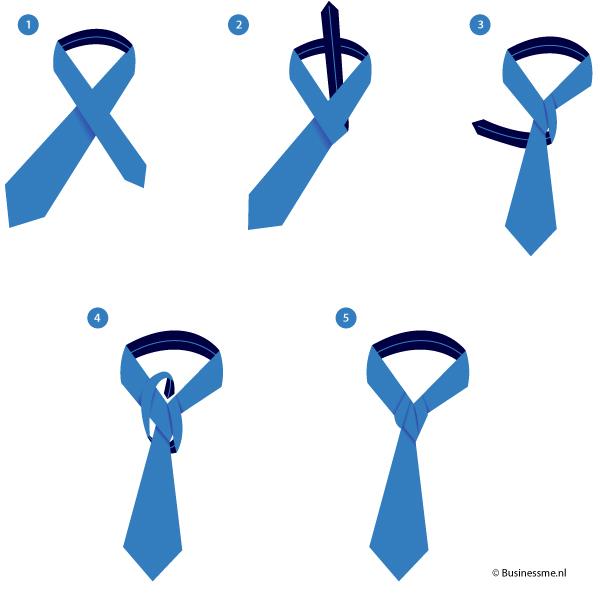 Atlantic knot image infographic